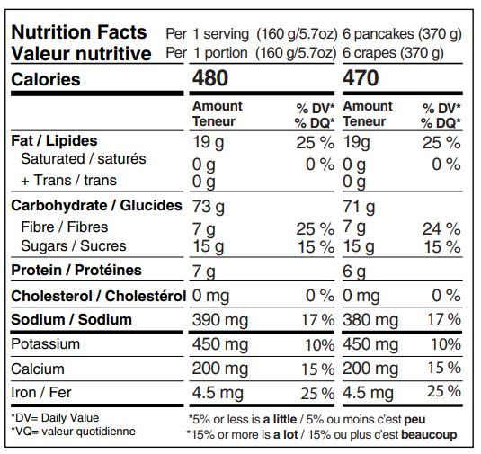 Miski Goodfoods vegan and gluten free pancake and waffle mix nutritional information